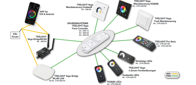 LED TRELIGHT Vega