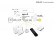 TRELIGHT LED Dimmer Funk Empfänger Tastereingang 12-36Vdc 4x700mA