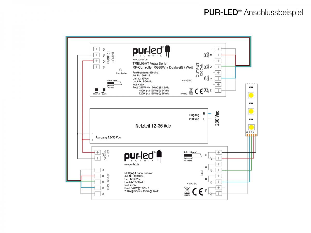 LED Booster RGBW+ 4x12-36Vdc 4x5A Blitzschnelle Lieferung
