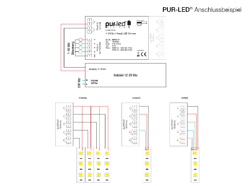 LED Dimmer analog 4x0/1-10V 12-24Vdc 4x7A